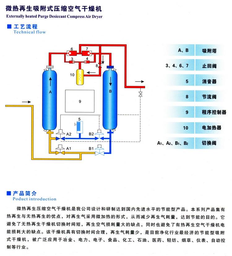 吸附式干燥机电路图